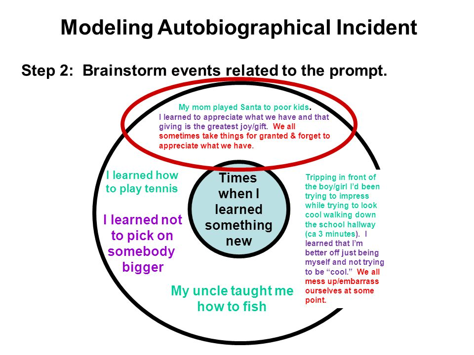 Autobiographical Incident Circle Map ~ Brainstorming Ideas This (the Circle Map with ideas) is your HW due Tuesday, August 31 st.