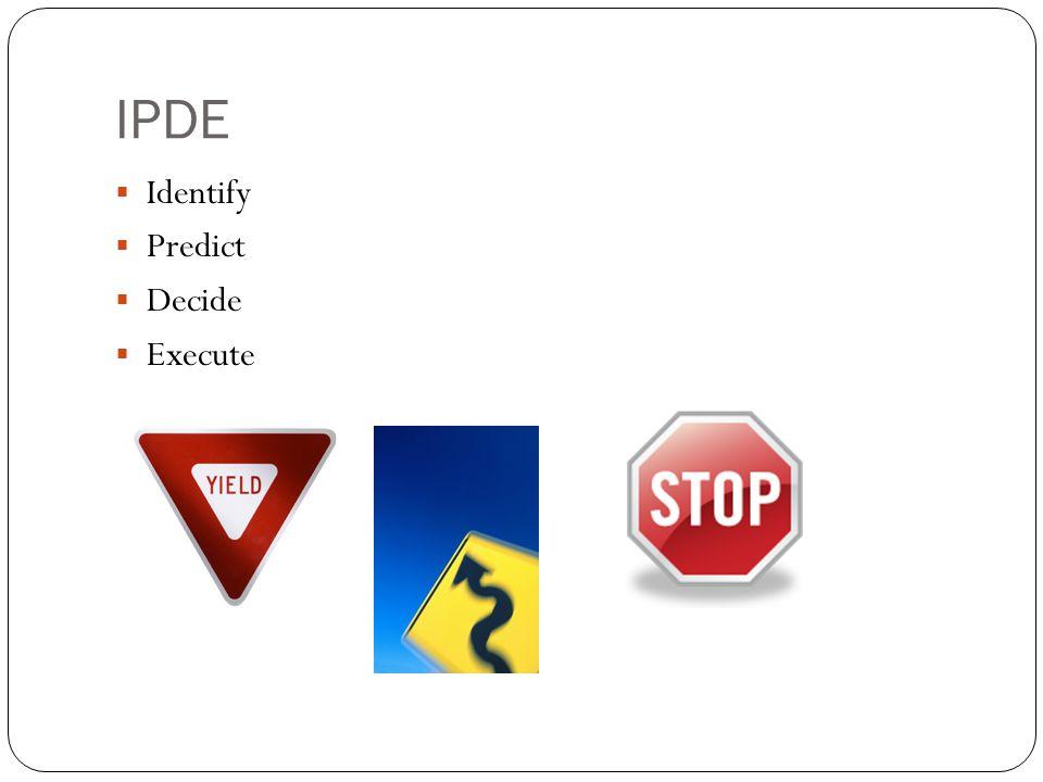 IPDE  Identify  Predict  Decide  Execute