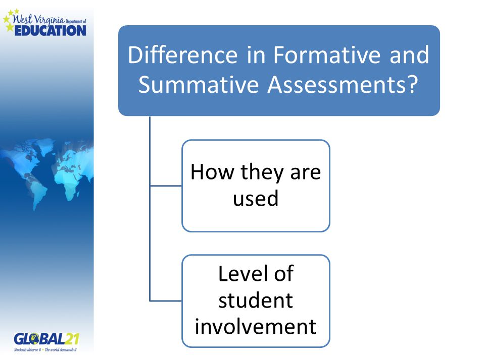 Difference in Formative and Summative Assessments? How they are used Level of student involvement