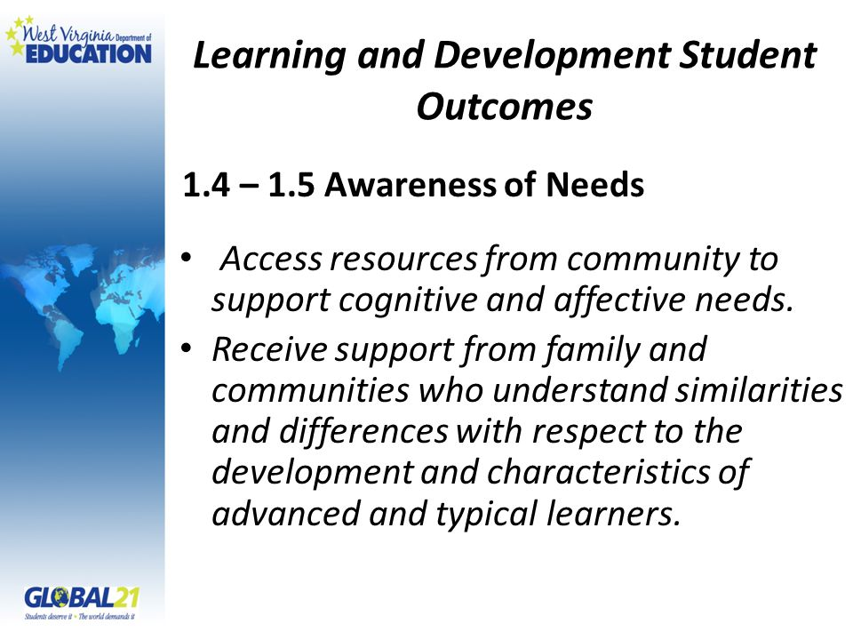 Learning and Development Student Outcomes Access resources from community to support cognitive and affective needs.