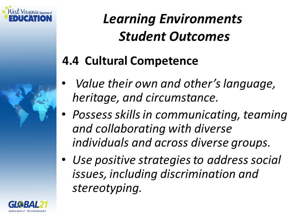 Learning Environments Student Outcomes Value their own and other's language, heritage, and circumstance.
