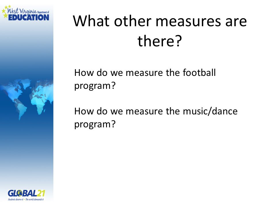What other measures are there. How do we measure the football program.