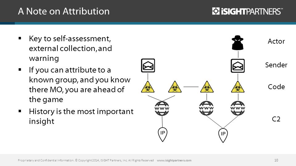 A Note on Attribution  Key to self-assessment, external collection, and warning  If you can attribute to a known group, and you know there MO, you are ahead of the game  History is the most important insight Proprietary and Confidential Information.