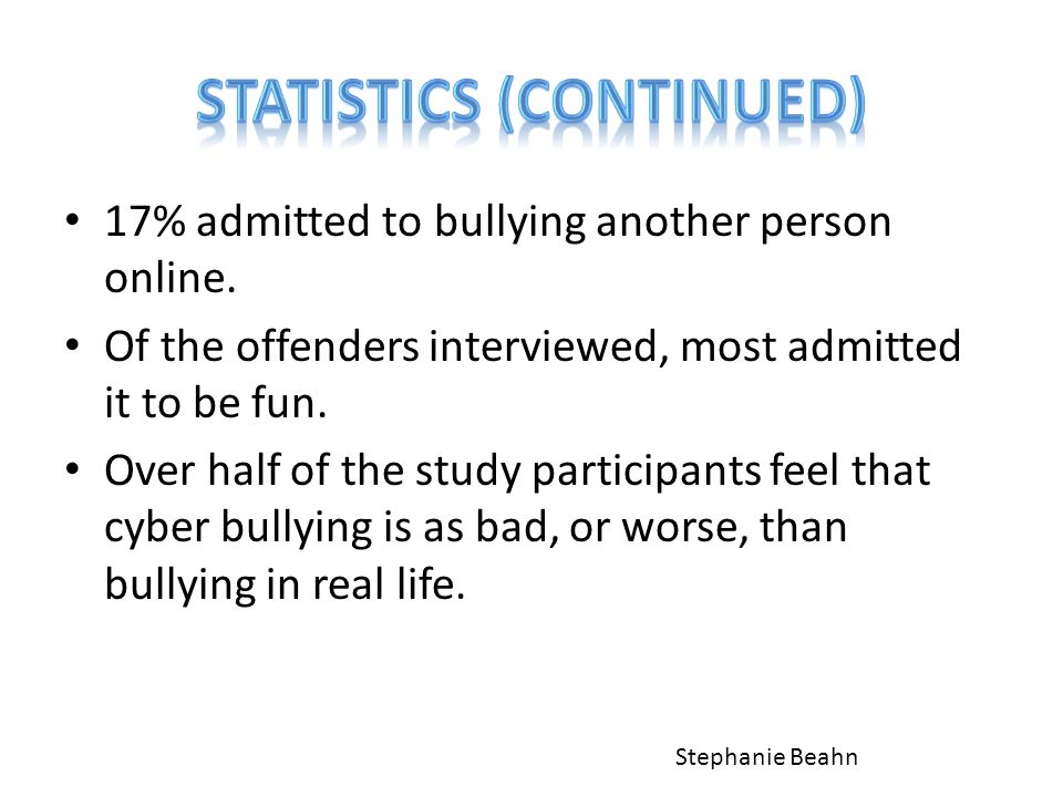 17% admitted to bullying another person online.