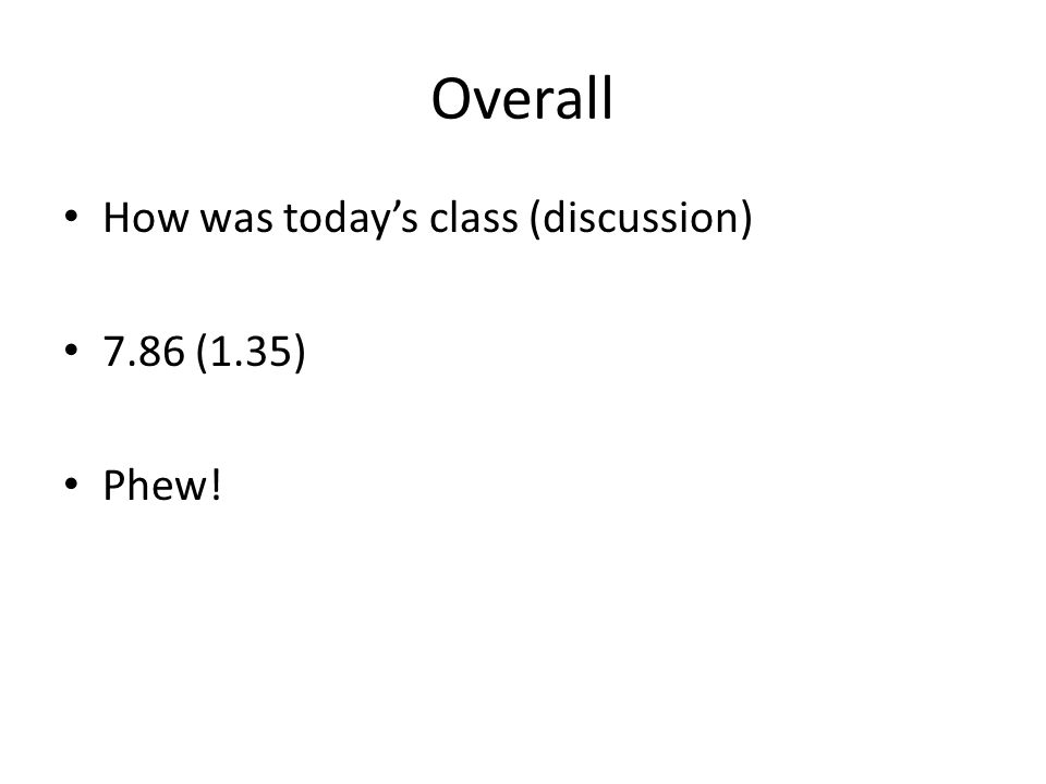 Overall How was today's class (discussion) 7.86 (1.35) Phew!