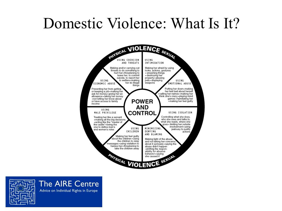 Domestic Violence: What Is It?