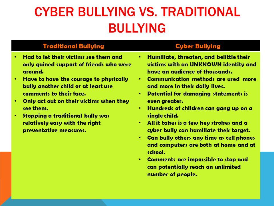 CYBER BULLYING VS.