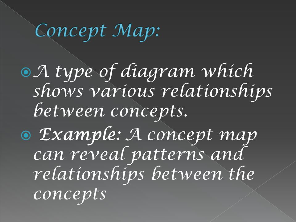  A type of diagram which shows various relationships between concepts.  Example: A concept map can reveal patterns and relationships between the con