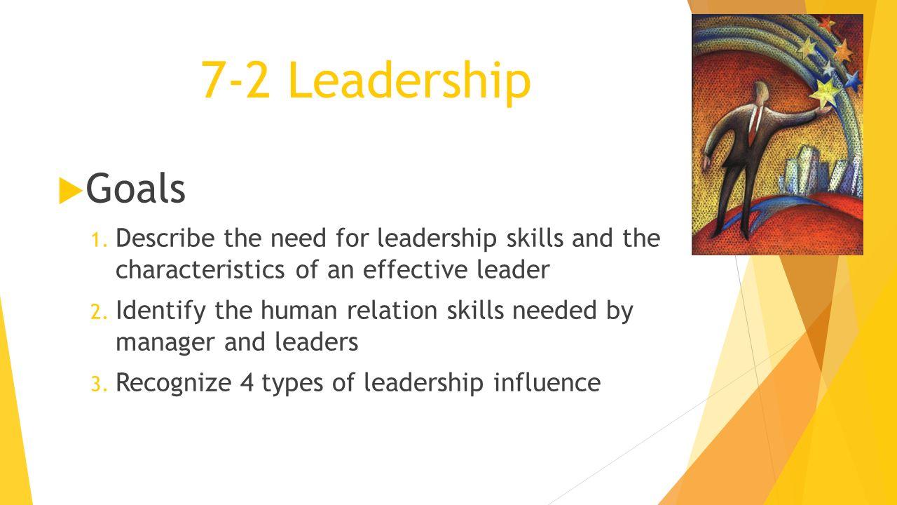 7-2 Leadership  Goals 1.