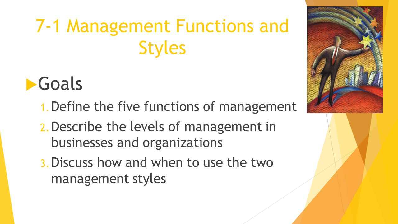 7-1 Management Functions and Styles  Goals 1.Define the five functions of management 2.