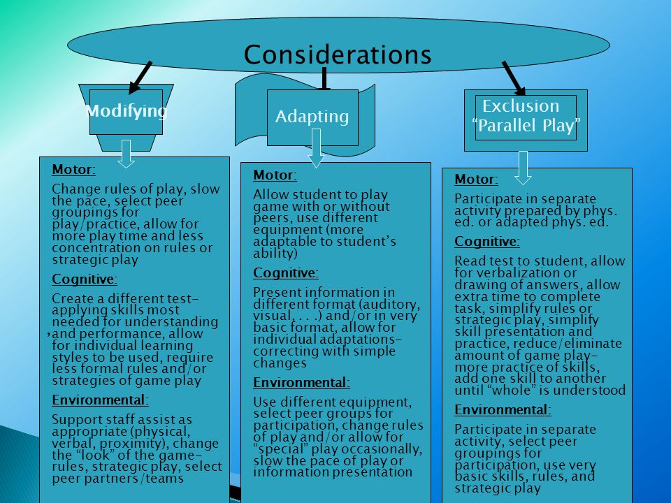 , Considerations Modifying Motor: Change rules of play, slow the pace, select peer groupings for play/practice, allow for more play time and less concentration on rules or strategic play Cognitive: Create a different test- applying skills most needed for understanding and performance, allow for individual learning styles to be used, require less formal rules and/or strategies of game play Environmental: Support staff assist as appropriate (physical, verbal, proximity), change the look of the game- rules, strategic play, select peer partners/teams Motor: Allow student to play game with or without peers, use different equipment (more adaptable to student's ability) Cognitive: Present information in different format (auditory, visual,...) and/or in very basic format, allow for individual adaptations- correcting with simple changes Environmental: Use different equipment, select peer groups for participation, change rules of play and/or allow for special play occasionally, slow the pace of play or information presentation Adapting Motor: Participate in separate activity prepared by phys.