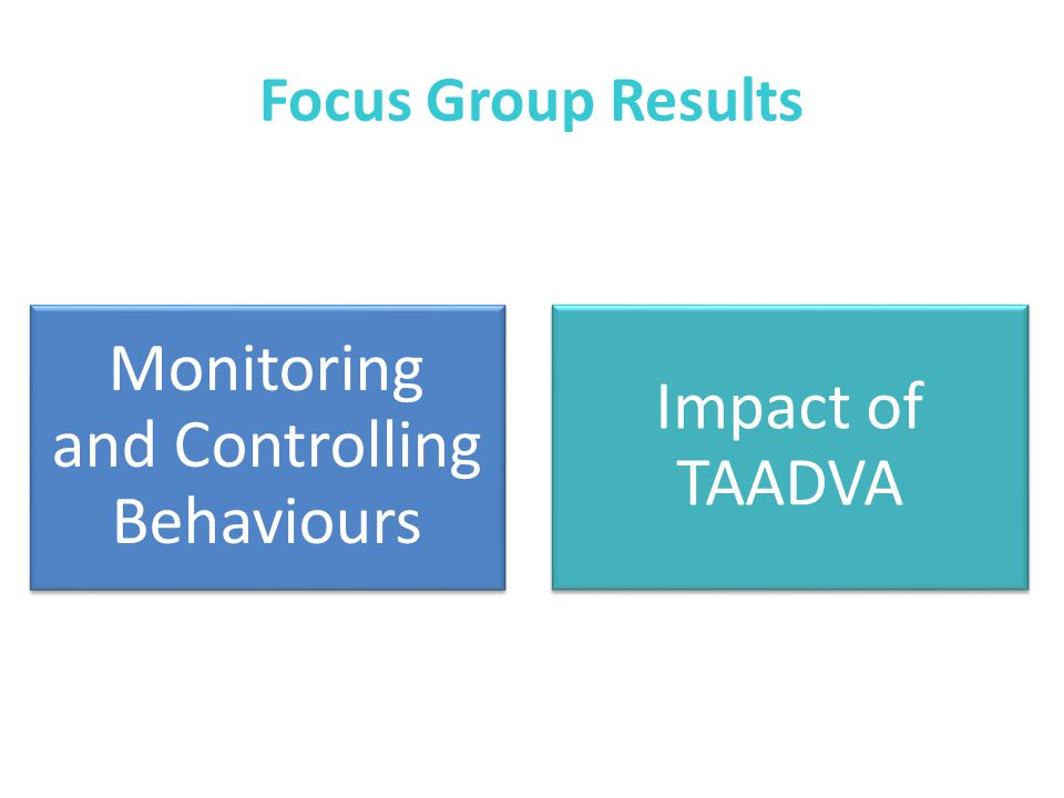 Focus Group Results Monitoring and Controlling Behaviours Impact of TAADVA
