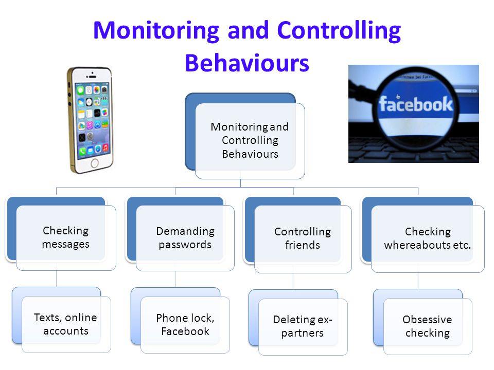 Monitoring and Controlling Behaviours Checking messages Texts, online accounts Demanding passwords Phone lock, Facebook Controlling friends Deleting ex- partners Checking whereabouts etc.