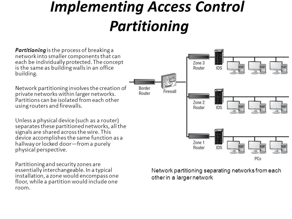 Partitioning is the process of breaking a network into smaller components that can each be individually protected. The concept is the same as building