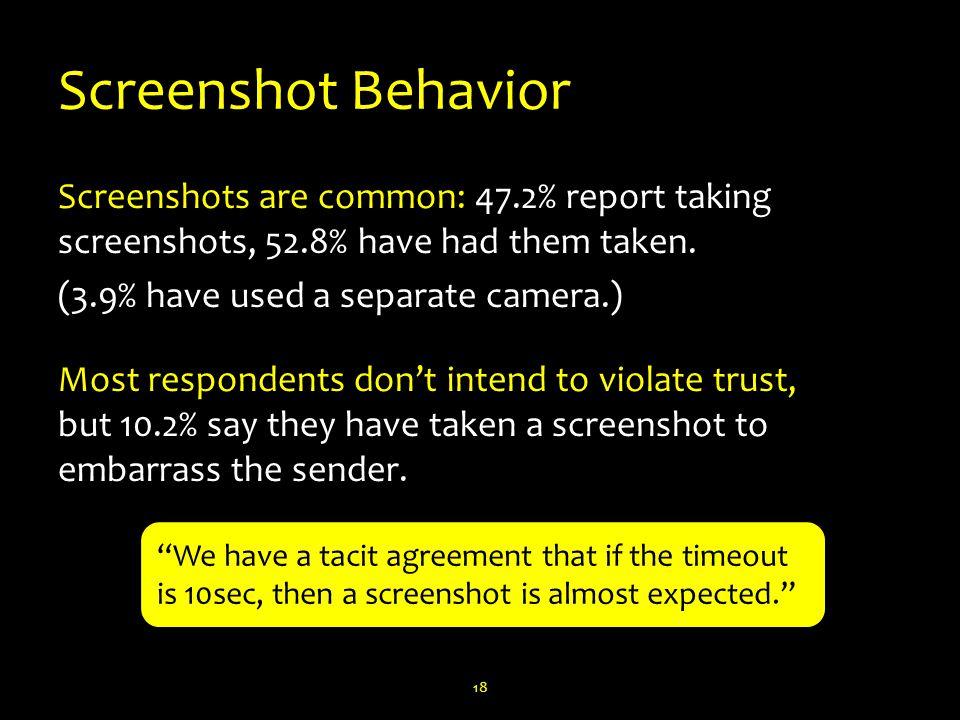 Screenshot Behavior Screenshots are common: 47.2% report taking screenshots, 52.8% have had them taken.