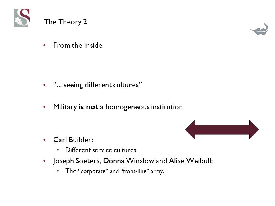 """The Theory 2 From the inside """"... seeing different cultures"""" Military is not a homogeneous institution Carl Builder: Different service cultures Joseph"""