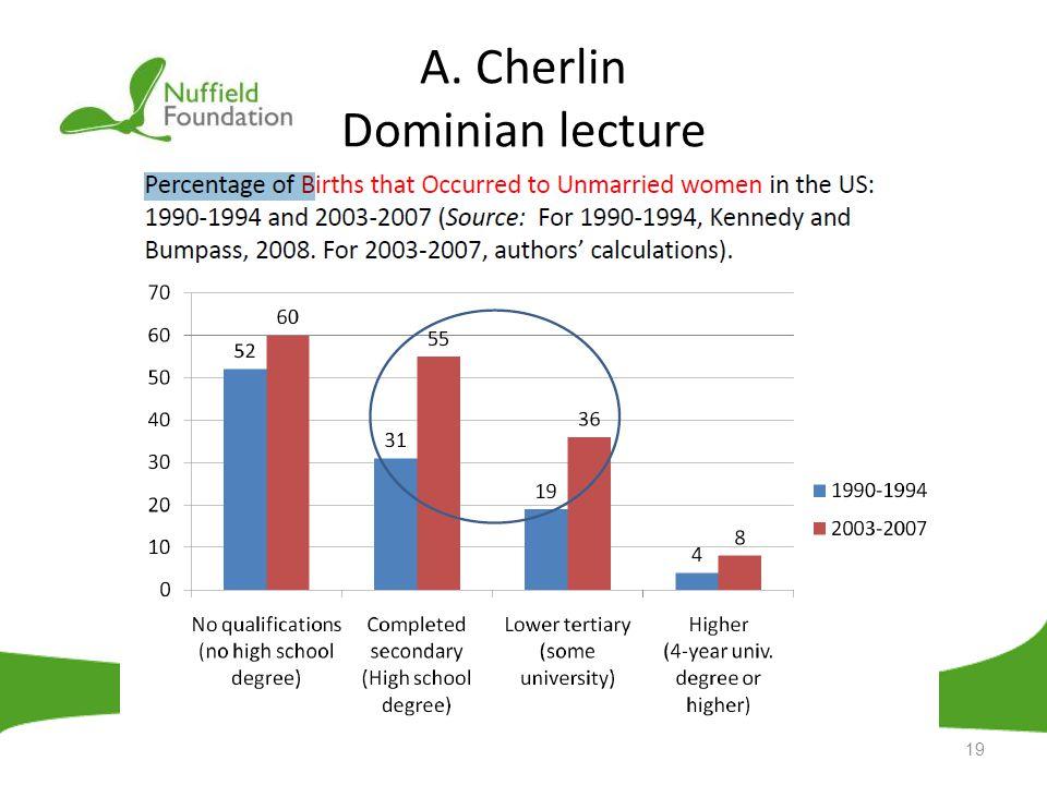 A. Cherlin Dominian lecture 19