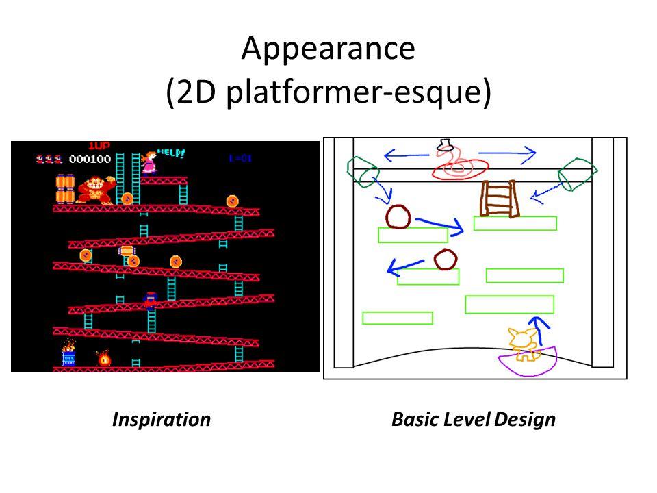 Appearance (2D platformer-esque) InspirationBasic Level Design