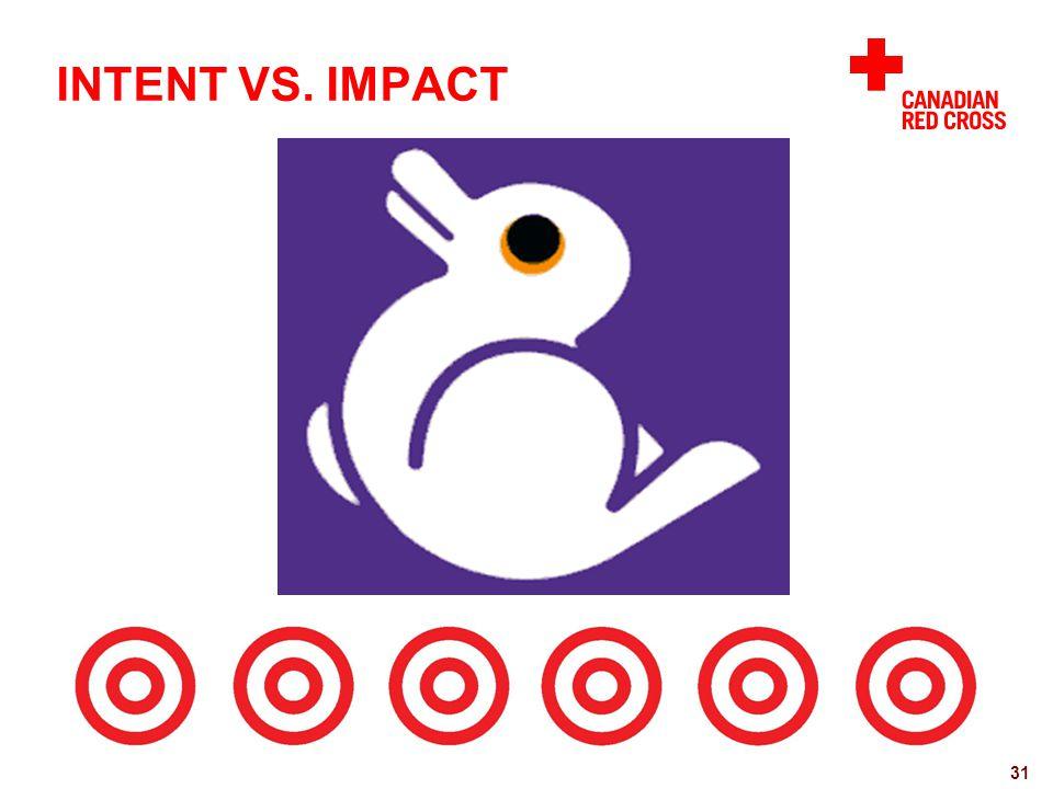 INTENT VS. IMPACT 31