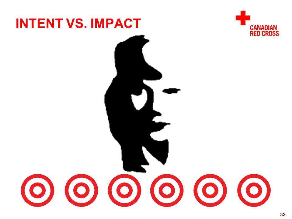 INTENT VS. IMPACT 32
