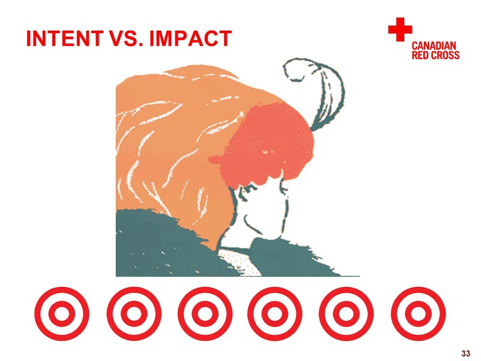 INTENT VS. IMPACT 33