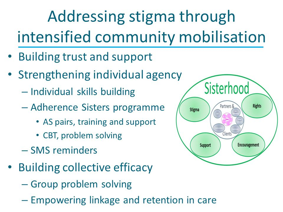 Addressing stigma through intensified community mobilisation Building trust and support Strengthening individual agency – Individual skills building – Adherence Sisters programme AS pairs, training and support CBT, problem solving – SMS reminders Building collective efficacy – Group problem solving – Empowering linkage and retention in care