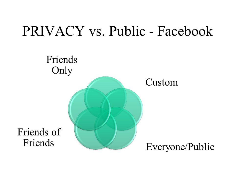 PRIVACY vs. Public - Facebook Custom
