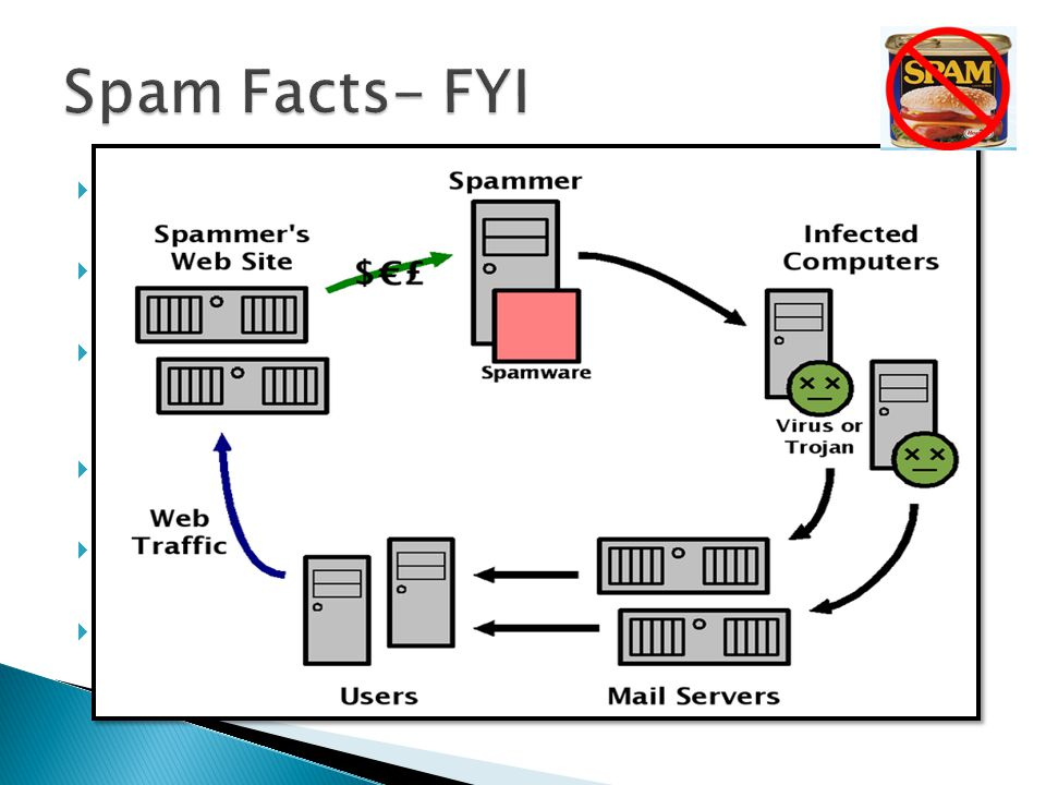  Estimated 80% of email is spam  1978 - An e-mail spam is sent to 600 addresses  1994 - First large-scale spam sent to 6000 newsgroups, reaching mi