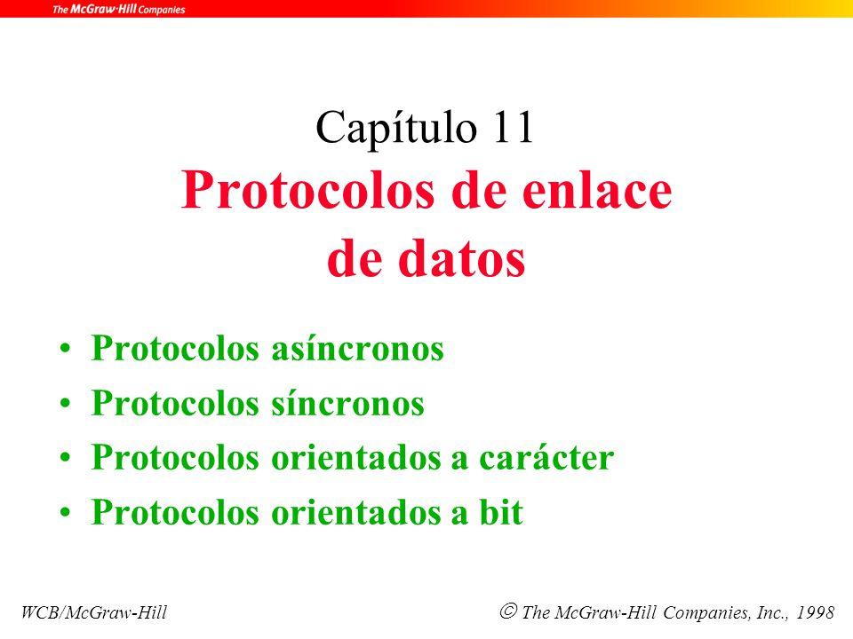 Capítulo 11 Protocolos de enlace de datos Protocolos asíncronos Protocolos síncronos Protocolos orientados a carácter Protocolos orientados a bit WCB/