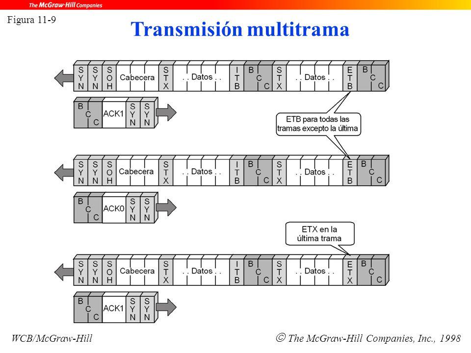 Figura 11-9 WCB/McGraw-Hill  The McGraw-Hill Companies, Inc., 1998 Transmisión multitrama