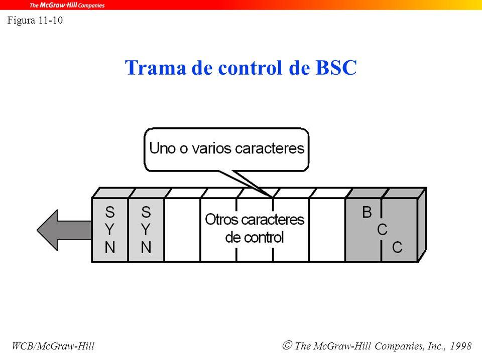 Trama de control de BSC Figura 11-10 WCB/McGraw-Hill  The McGraw-Hill Companies, Inc., 1998