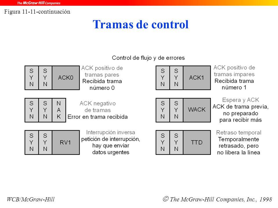 Figura 11-11-continuación WCB/McGraw-Hill  The McGraw-Hill Companies, Inc., 1998 Tramas de control