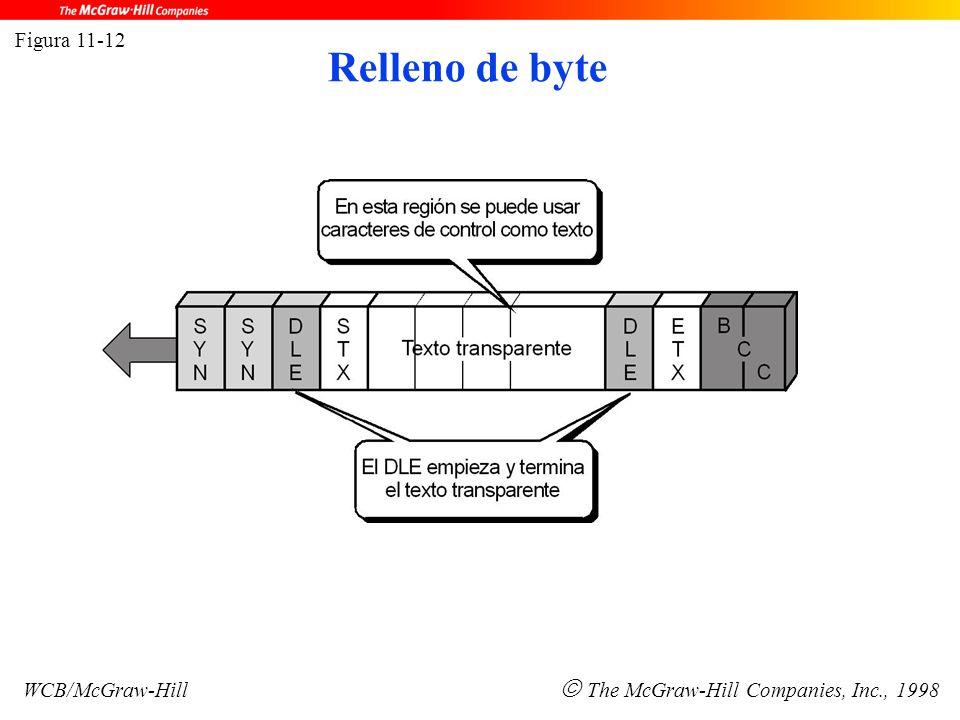 Figura 11-12 WCB/McGraw-Hill  The McGraw-Hill Companies, Inc., 1998 Relleno de byte