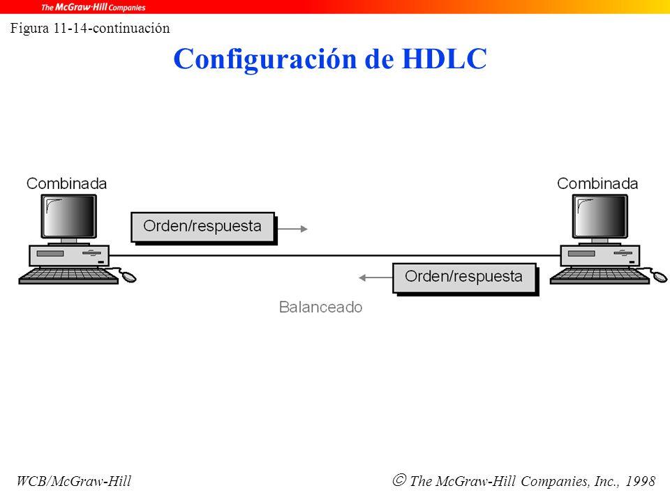 Figura 11-14-continuación WCB/McGraw-Hill  The McGraw-Hill Companies, Inc., 1998 Configuración de HDLC