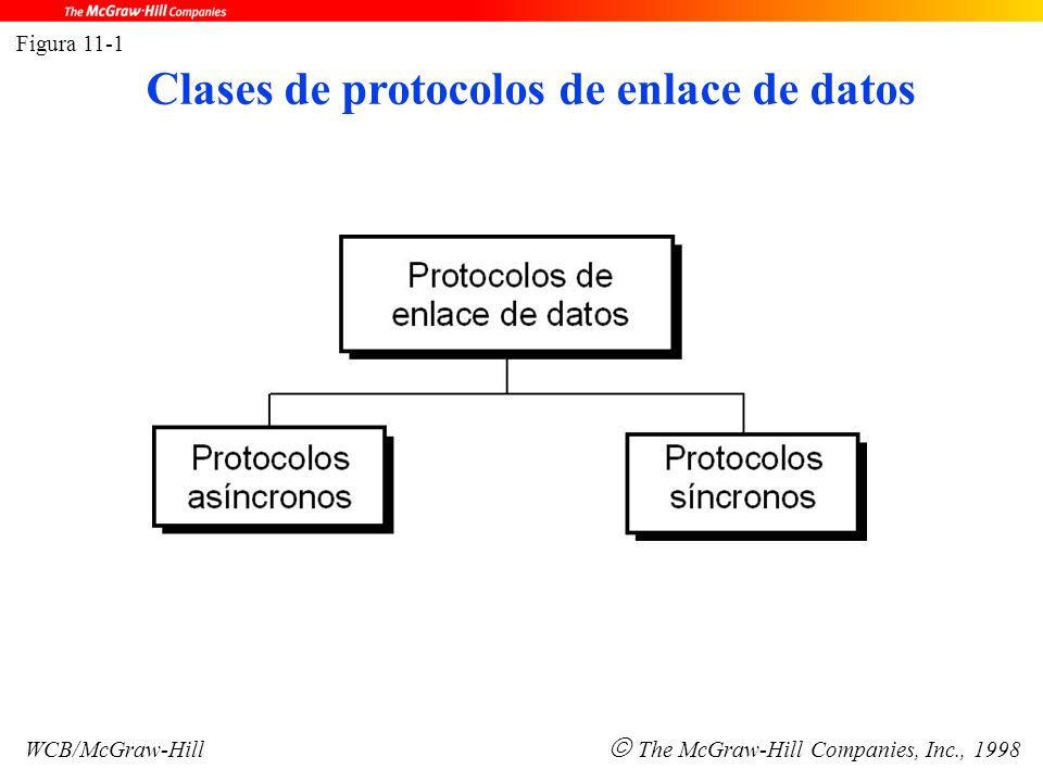 Figura 11-1 WCB/McGraw-Hill  The McGraw-Hill Companies, Inc., 1998 Clases de protocolos de enlace de datos