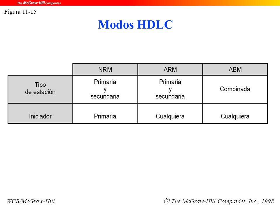 Figura 11-15 WCB/McGraw-Hill  The McGraw-Hill Companies, Inc., 1998 Modos HDLC