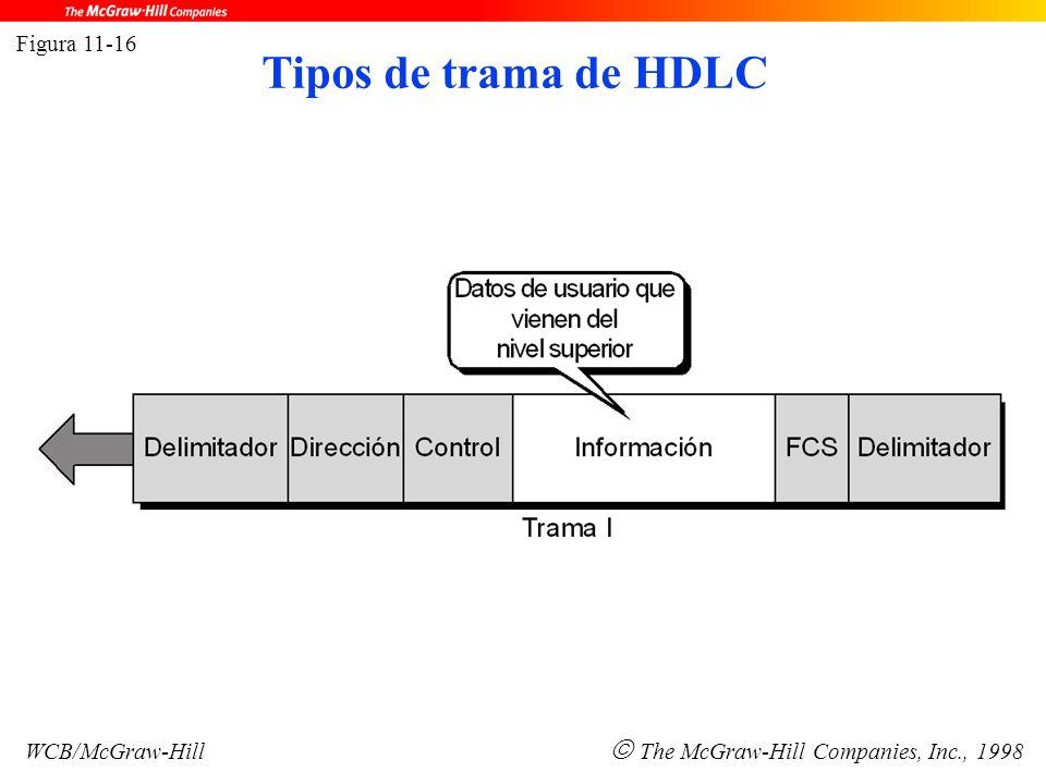 Figura 11-16 WCB/McGraw-Hill  The McGraw-Hill Companies, Inc., 1998 Tipos de trama de HDLC