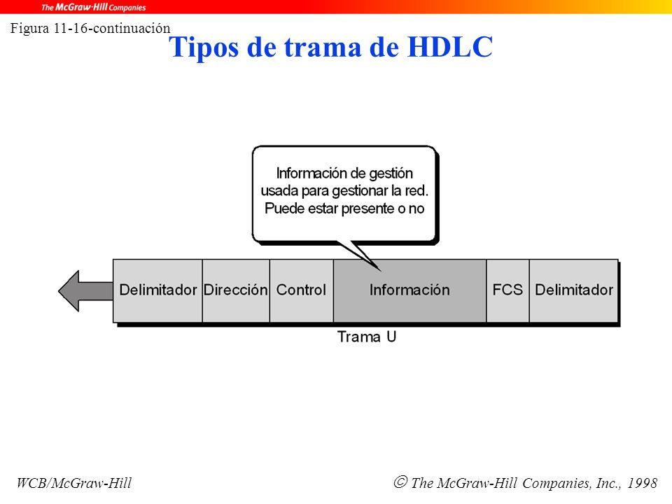 Figura 11-16-continuación WCB/McGraw-Hill  The McGraw-Hill Companies, Inc., 1998 Tipos de trama de HDLC