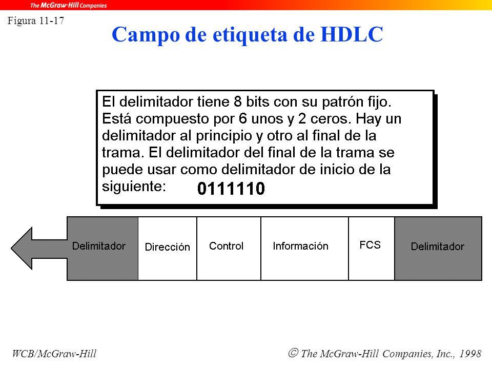 Figura 11-17 WCB/McGraw-Hill  The McGraw-Hill Companies, Inc., 1998 Campo de etiqueta de HDLC