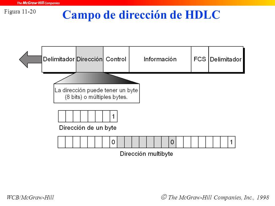 Figura 11-20 WCB/McGraw-Hill  The McGraw-Hill Companies, Inc., 1998 Campo de dirección de HDLC