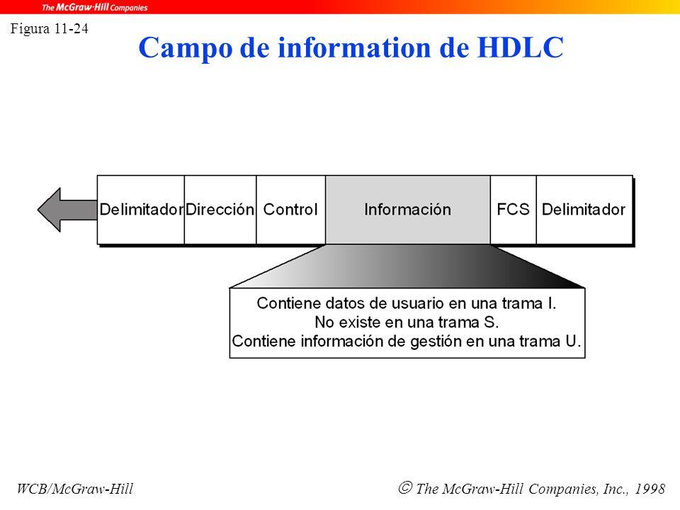 Figura 11-24 WCB/McGraw-Hill  The McGraw-Hill Companies, Inc., 1998 Campo de information de HDLC