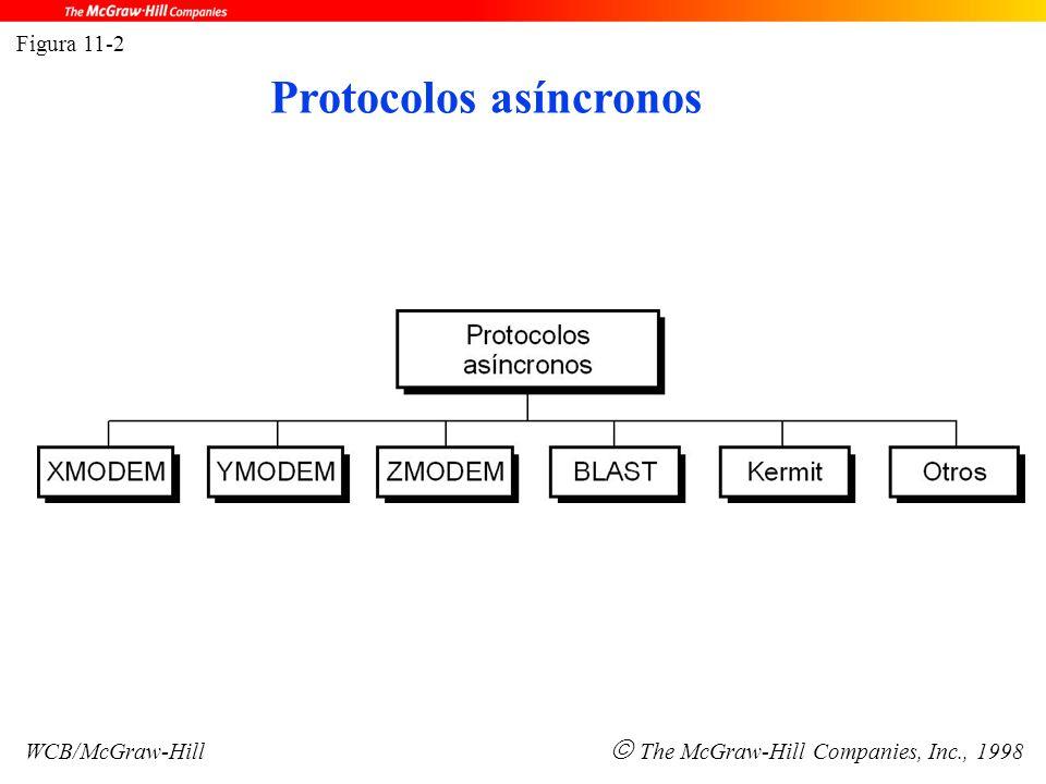 Figura 11-2 WCB/McGraw-Hill  The McGraw-Hill Companies, Inc., 1998 Protocolos asíncronos