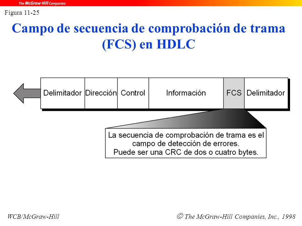 Figura 11-25 WCB/McGraw-Hill  The McGraw-Hill Companies, Inc., 1998 Campo de secuencia de comprobación de trama (FCS) en HDLC