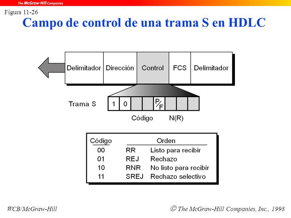 Figura 11-26 WCB/McGraw-Hill  The McGraw-Hill Companies, Inc., 1998 Campo de control de una trama S en HDLC
