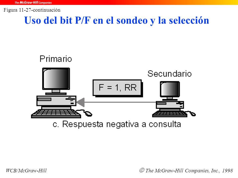 Figura 11-27-continuación WCB/McGraw-Hill  The McGraw-Hill Companies, Inc., 1998 Uso del bit P/F en el sondeo y la selección