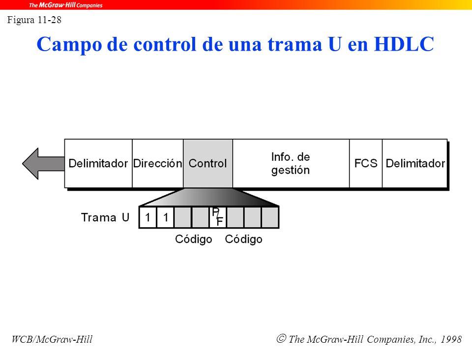 Figura 11-28 WCB/McGraw-Hill  The McGraw-Hill Companies, Inc., 1998 Campo de control de una trama U en HDLC