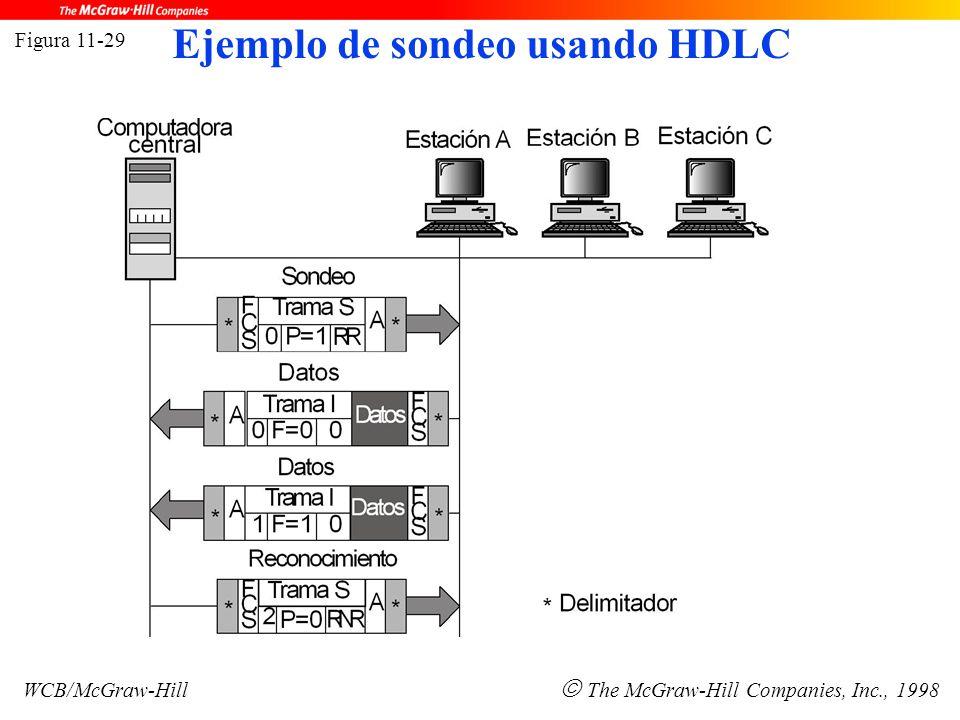 Figura 11-29 WCB/McGraw-Hill  The McGraw-Hill Companies, Inc., 1998 Ejemplo de sondeo usando HDLC