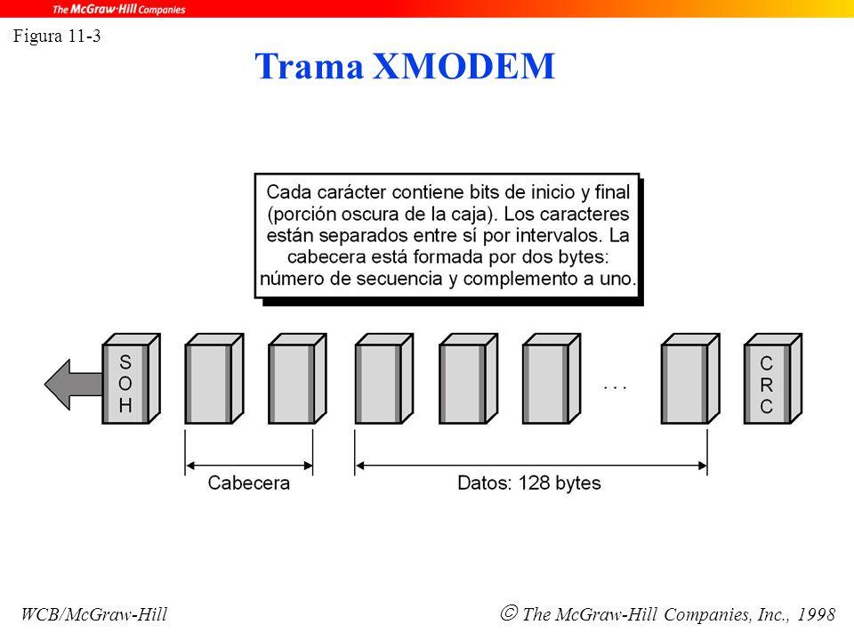 Trama XMODEM Figura 11-3 WCB/McGraw-Hill  The McGraw-Hill Companies, Inc., 1998