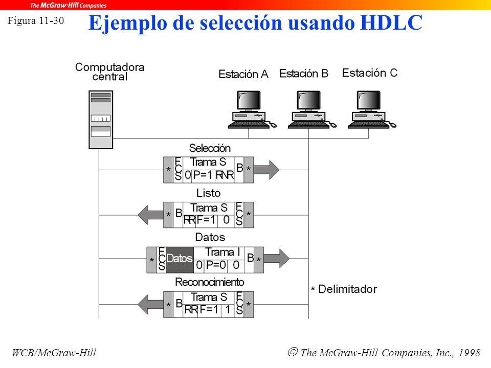 Figura 11-30 WCB/McGraw-Hill  The McGraw-Hill Companies, Inc., 1998 Ejemplo de selección usando HDLC