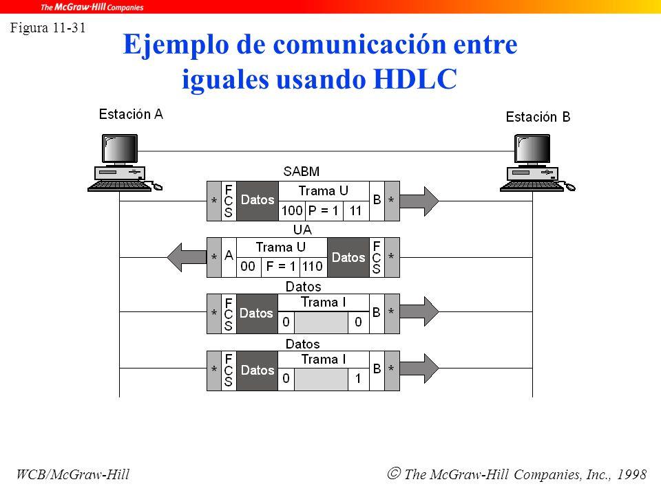 Figura 11-31 WCB/McGraw-Hill  The McGraw-Hill Companies, Inc., 1998 Ejemplo de comunicación entre iguales usando HDLC
